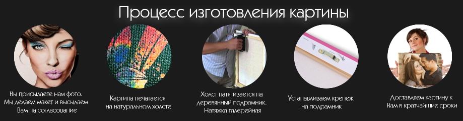 фотомозаика,идея,заработок,бизнес каталог компаний homebusiness.kz,идеи бизнеса,раскрутка бизнеса,объявления,каталог сайтов бизнес,бизнес портал,домашний бизнес