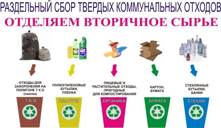 переработка мусора,идея,заработок,бизнес каталог компаний homebusiness.kz,идеи бизнеса,раскрутка бизнеса,объявления,каталог сайтов бизнес,бизнес портал,домашний бизнес